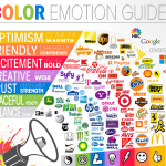 Psychology of Color and Brand Recognition