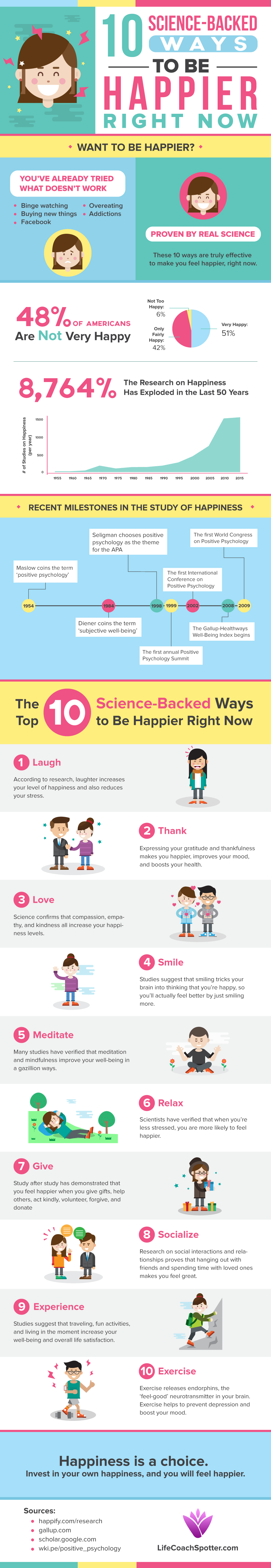 how-to-become-happy-infographic