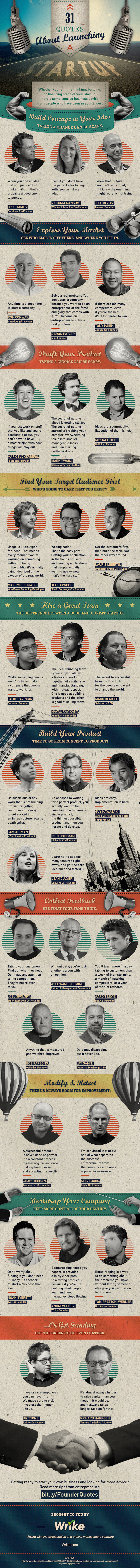 inspiring-quotes-to-launch-startup-infographic