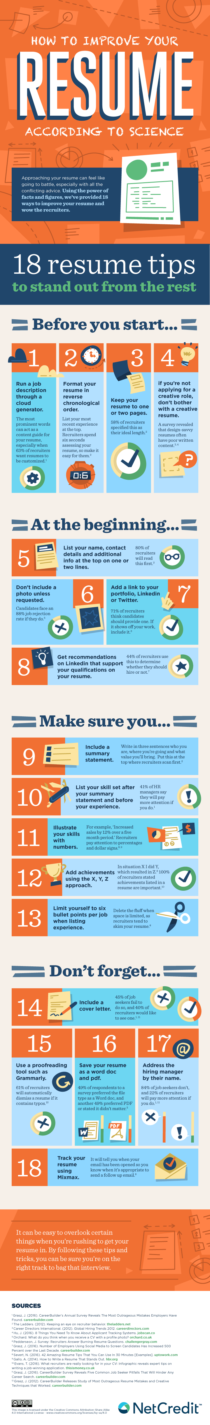 infographic-ways-improve-resume