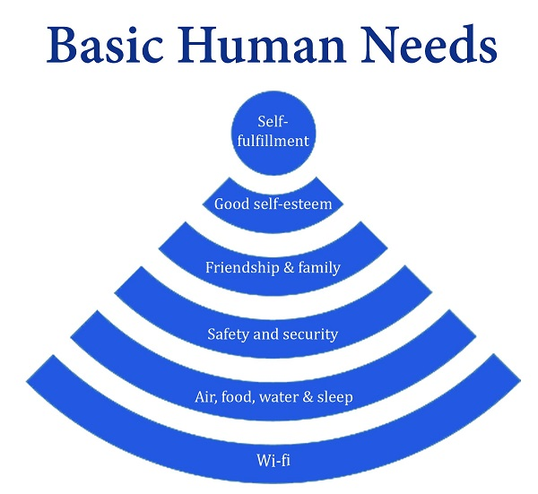 wifi-basic-human-need