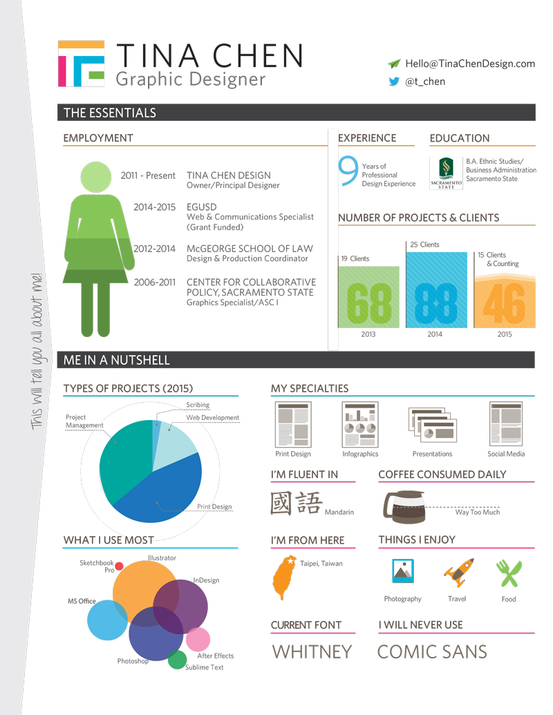 infographic resume  what is it  u0026 how will it get you hired