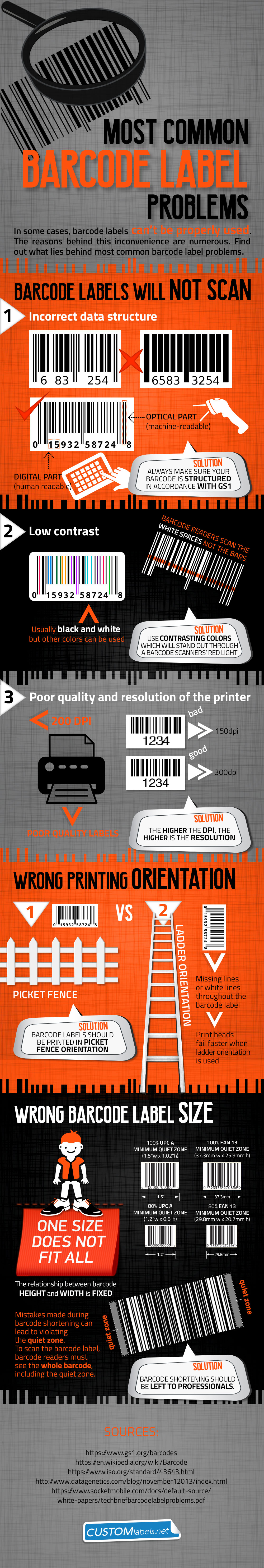 infographic-common-barcode-label-problems