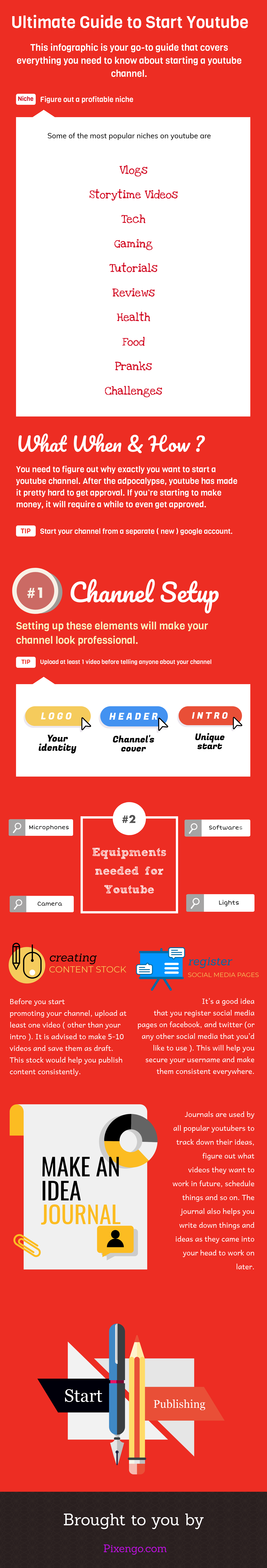 tips for beginners youtube infographic