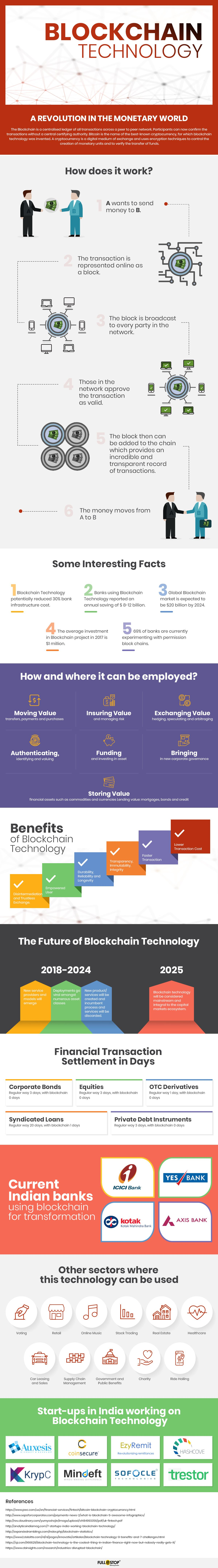 infographic-blockchain-technology
