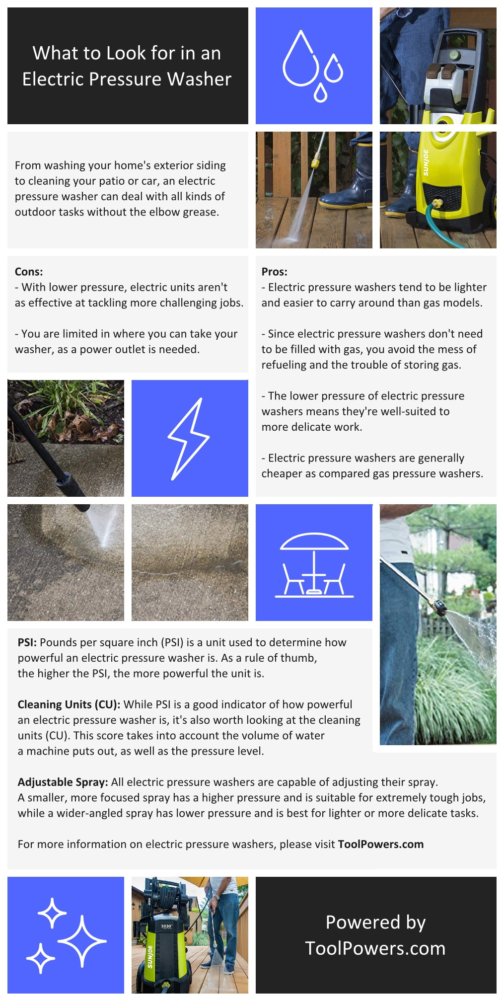 infographic-electric-pressure-washer