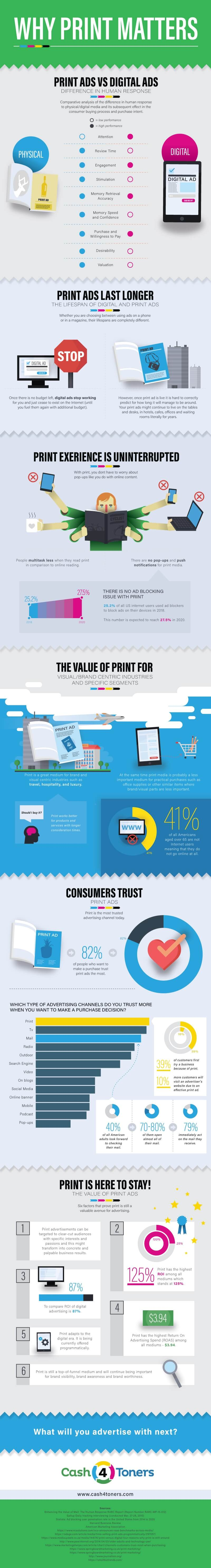 infographic-why-print-matters