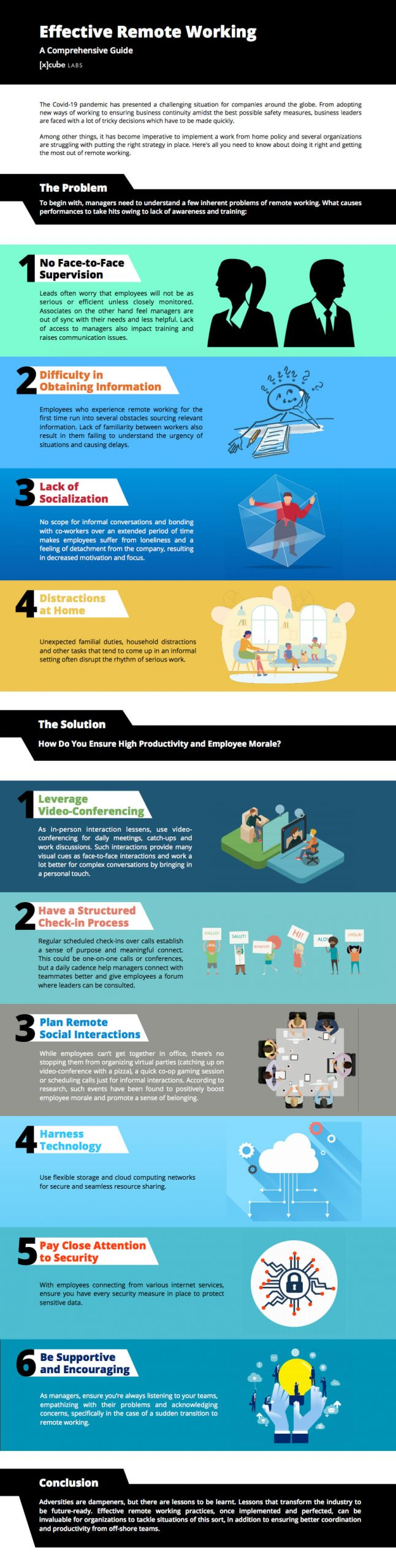 remote-working-guide-covid-19-infographic
